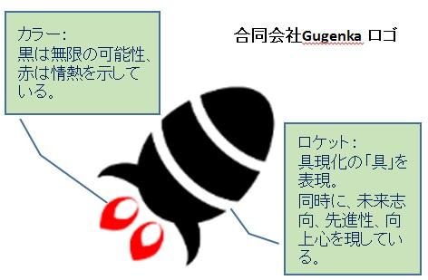 合同会社Gugenkaのロゴマーク